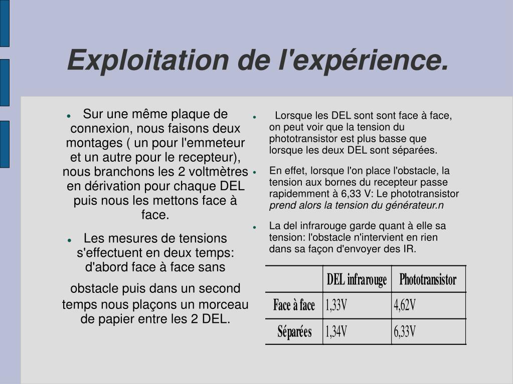 Exploitation de l'expérience.