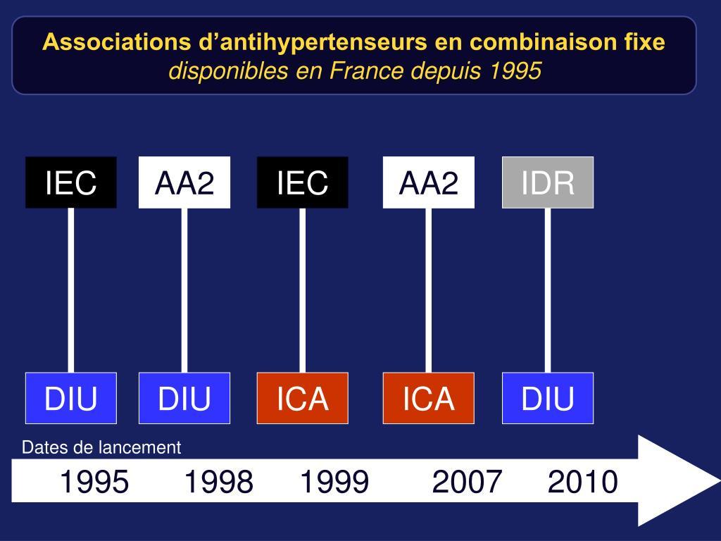 Associations d'antihypertenseurs en combinaison fixe