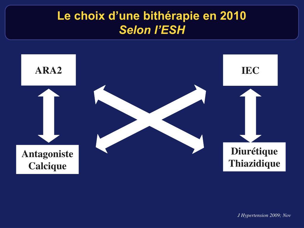 Le choix d'une bithérapie en 2010