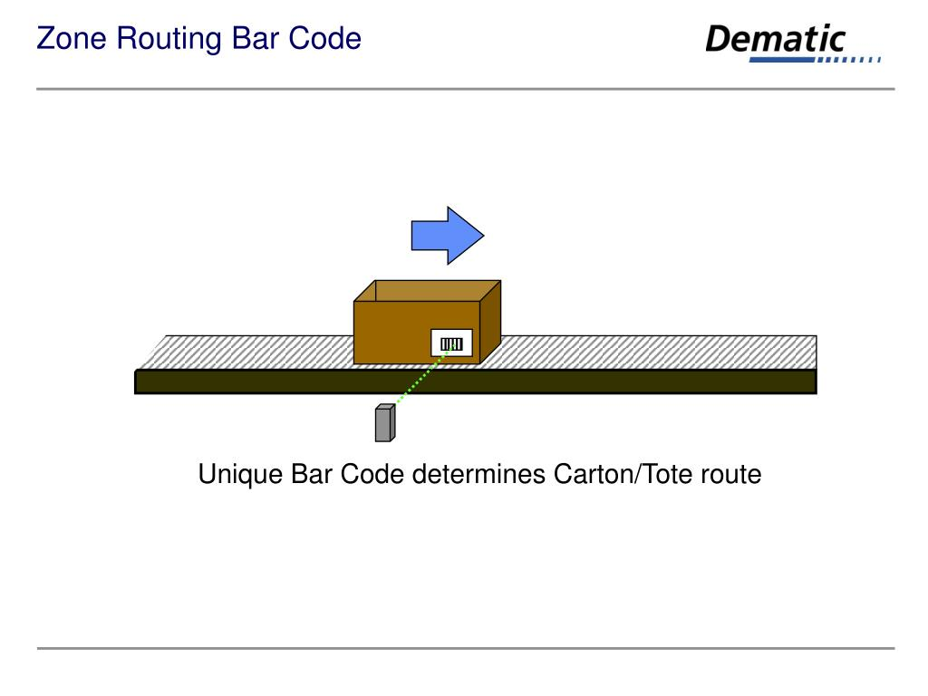 Zone Routing Bar Code