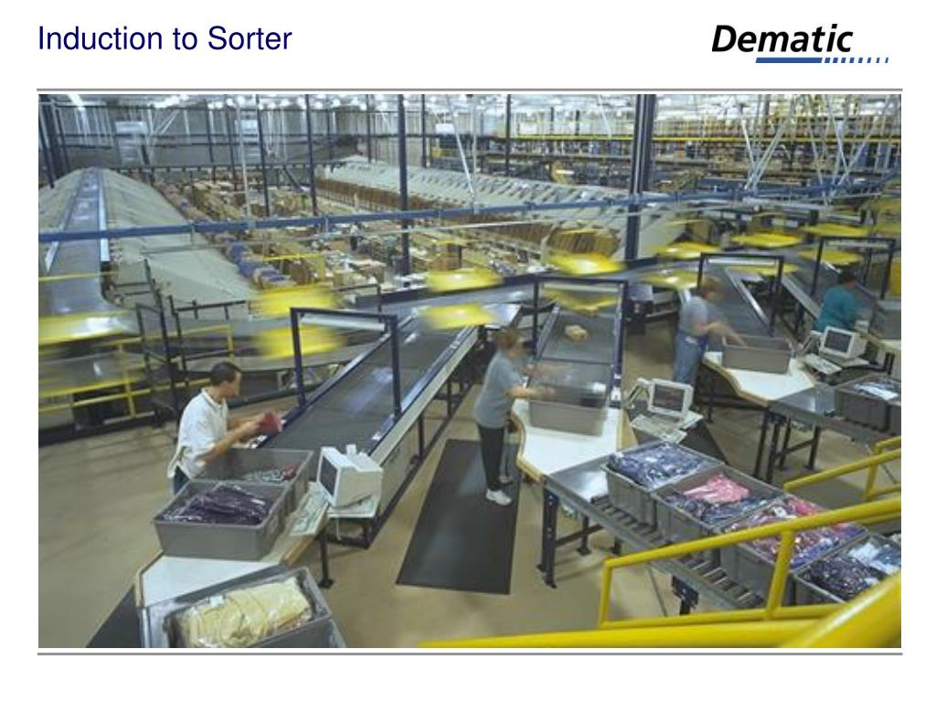 Induction to Sorter