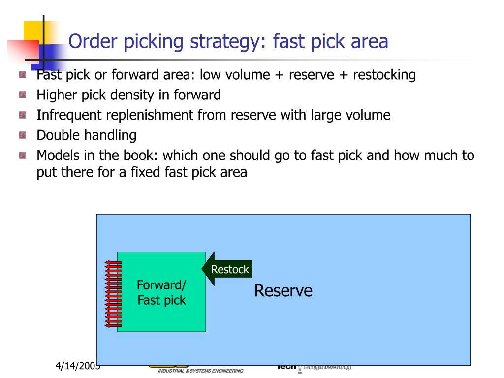 Order picking strategy: fast pick area