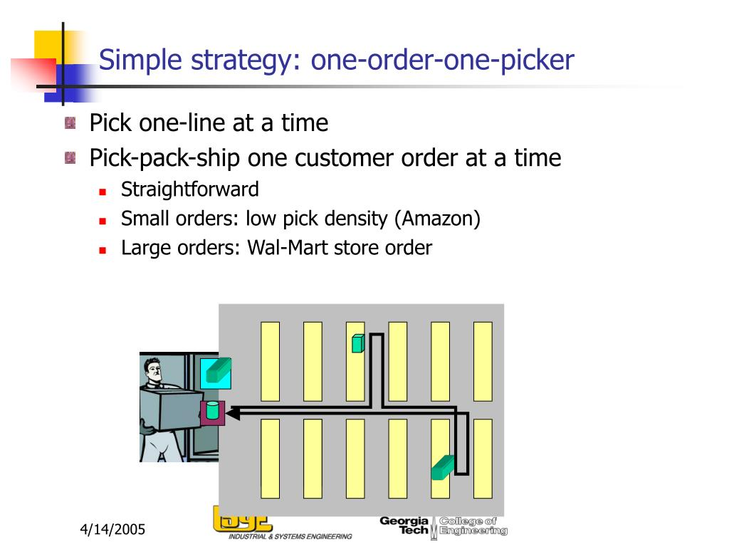 Simple strategy: one-order-one-picker