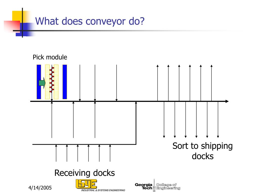 What does conveyor do?