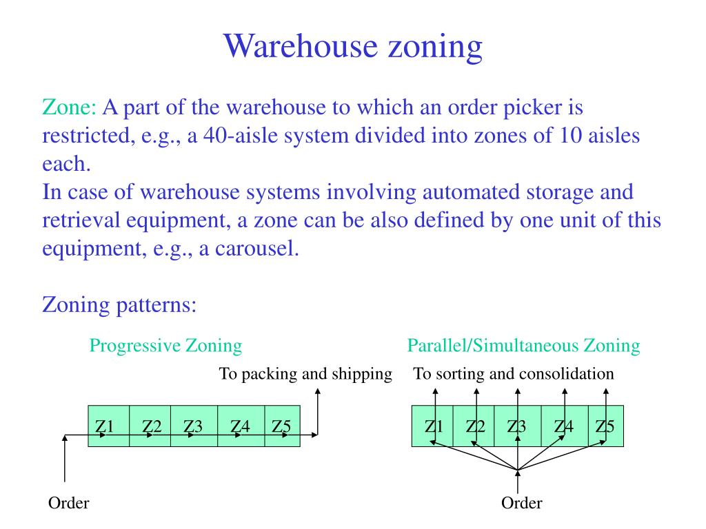 Warehouse zoning