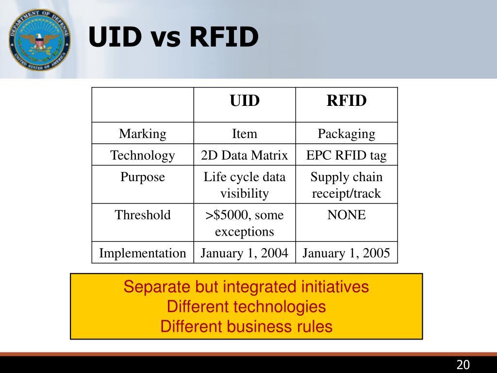 UID vs RFID