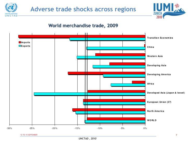 Adverse trade