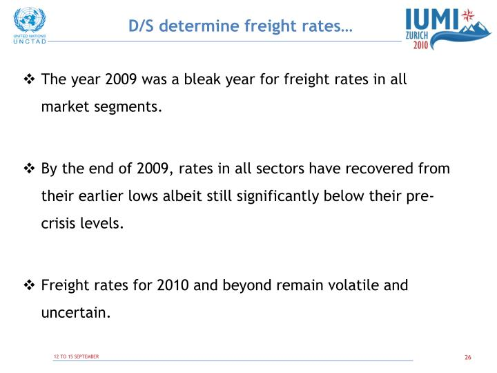 D/S determine freight rates…