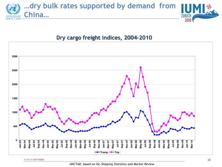 Dry cargo