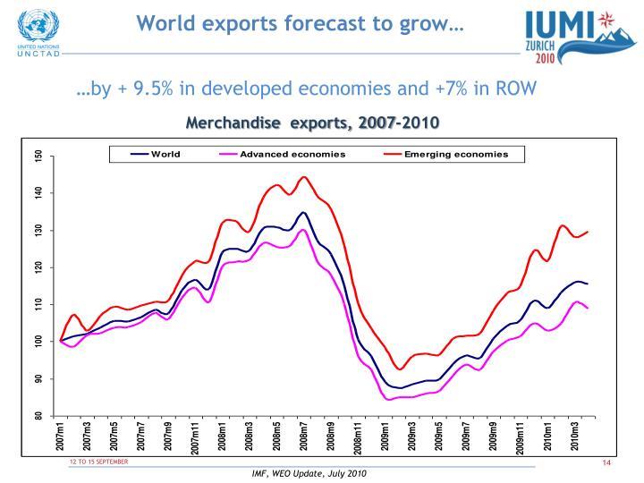 World exports forecast to grow…