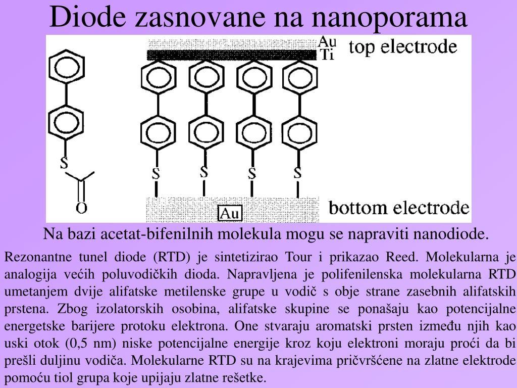 Diode zasnovane na nanoporama