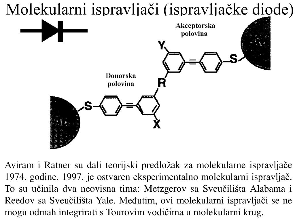 Molekularni ispravljači (ispravljačke diode)