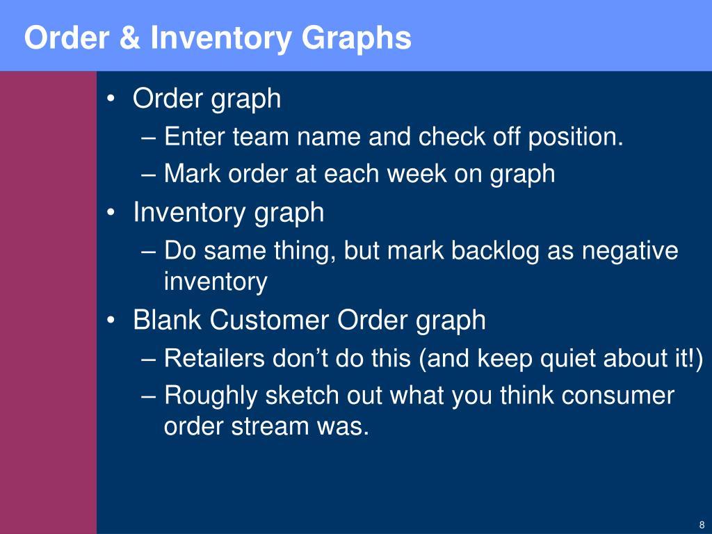 Order & Inventory Graphs