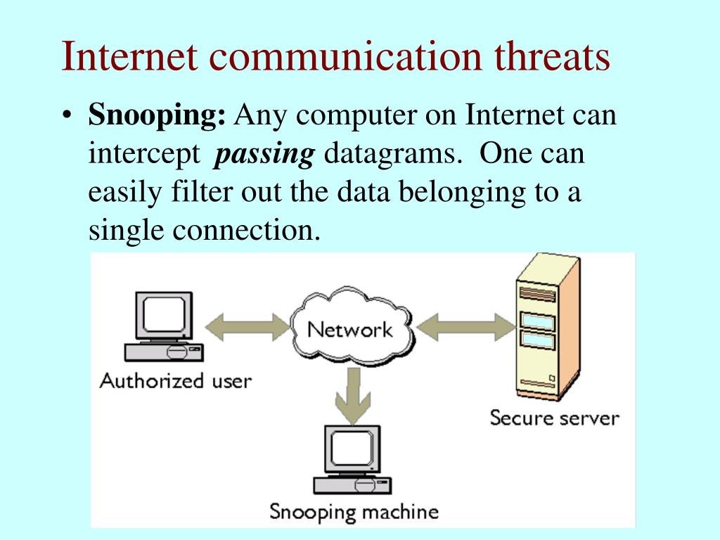 Internet communication threats