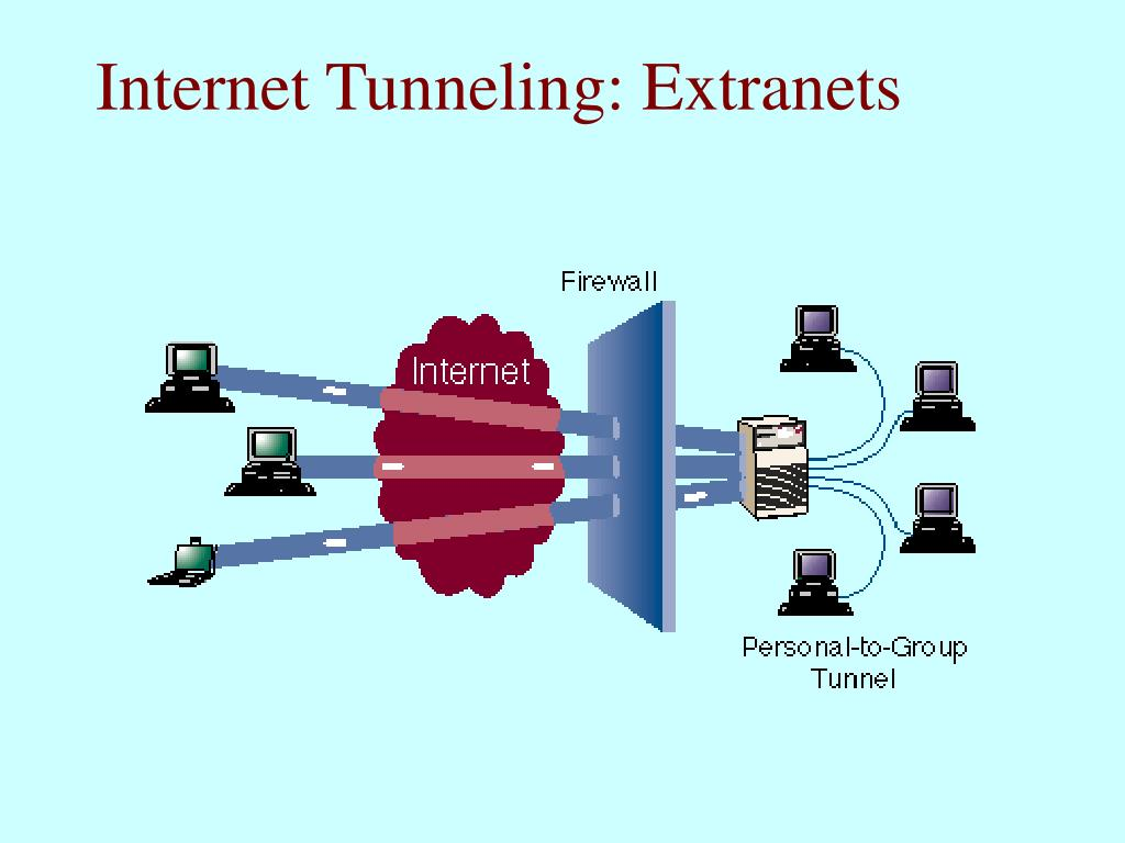 Internet Tunneling: Extranets