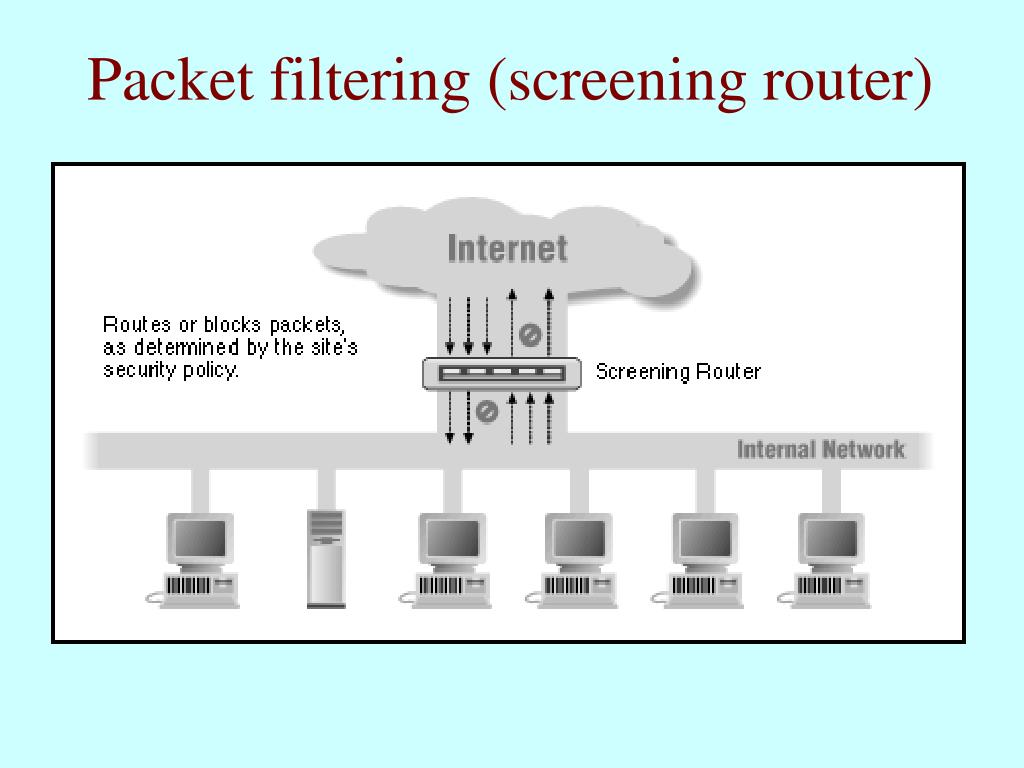 Packet filtering (screening router)
