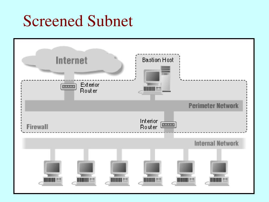 Screened Subnet