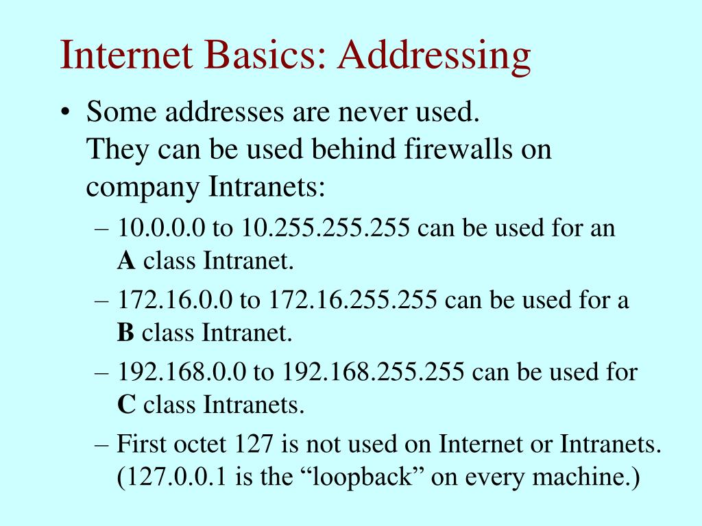 Internet Basics: Addressing