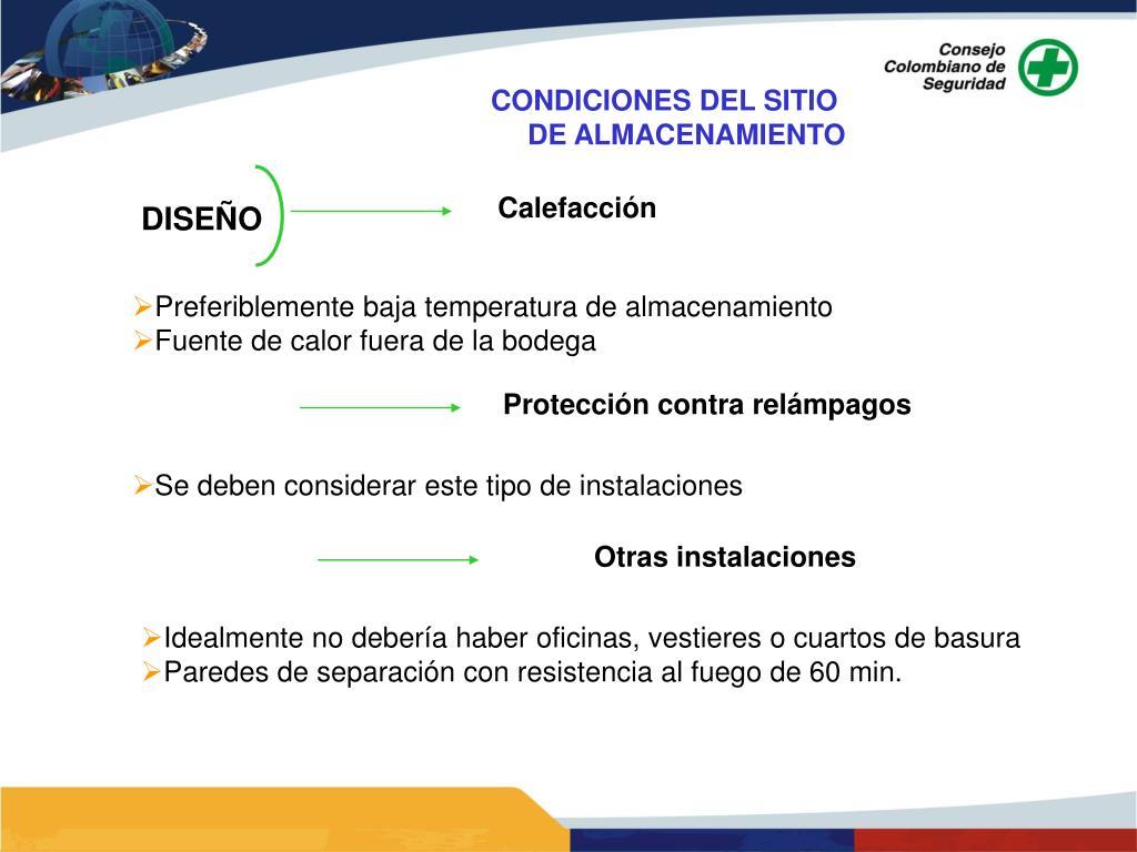 CONDICIONES DEL SITIO
