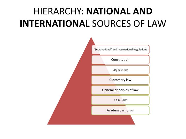 Hierarchy national and international sources of law