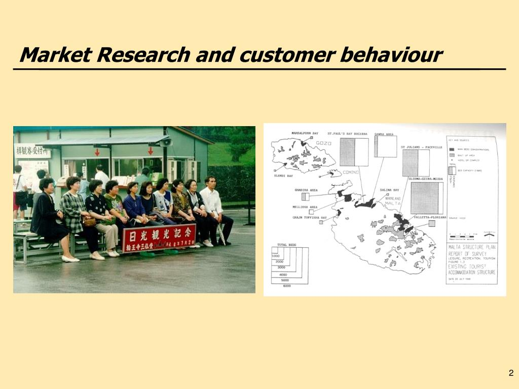 Market Research and customer behaviour