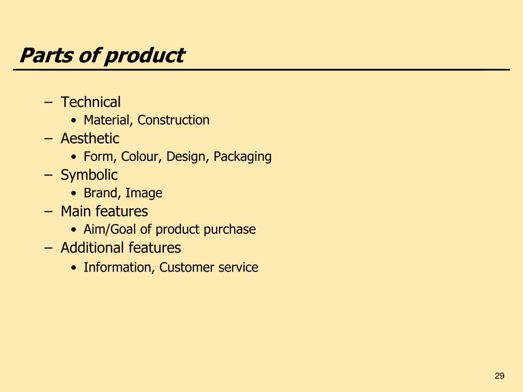 Parts of product