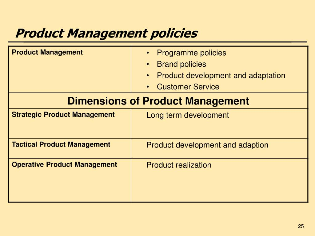 Product Management policies