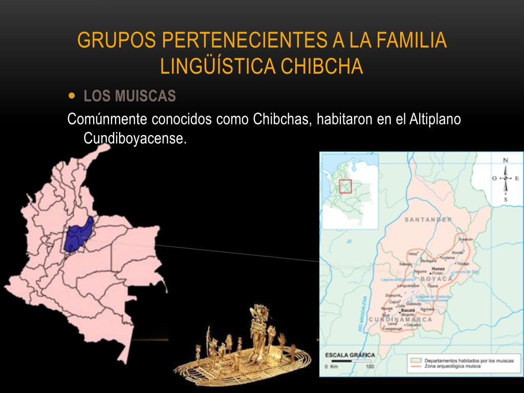 Grupos pertenecientes a la familia lingüística CHIBCHA
