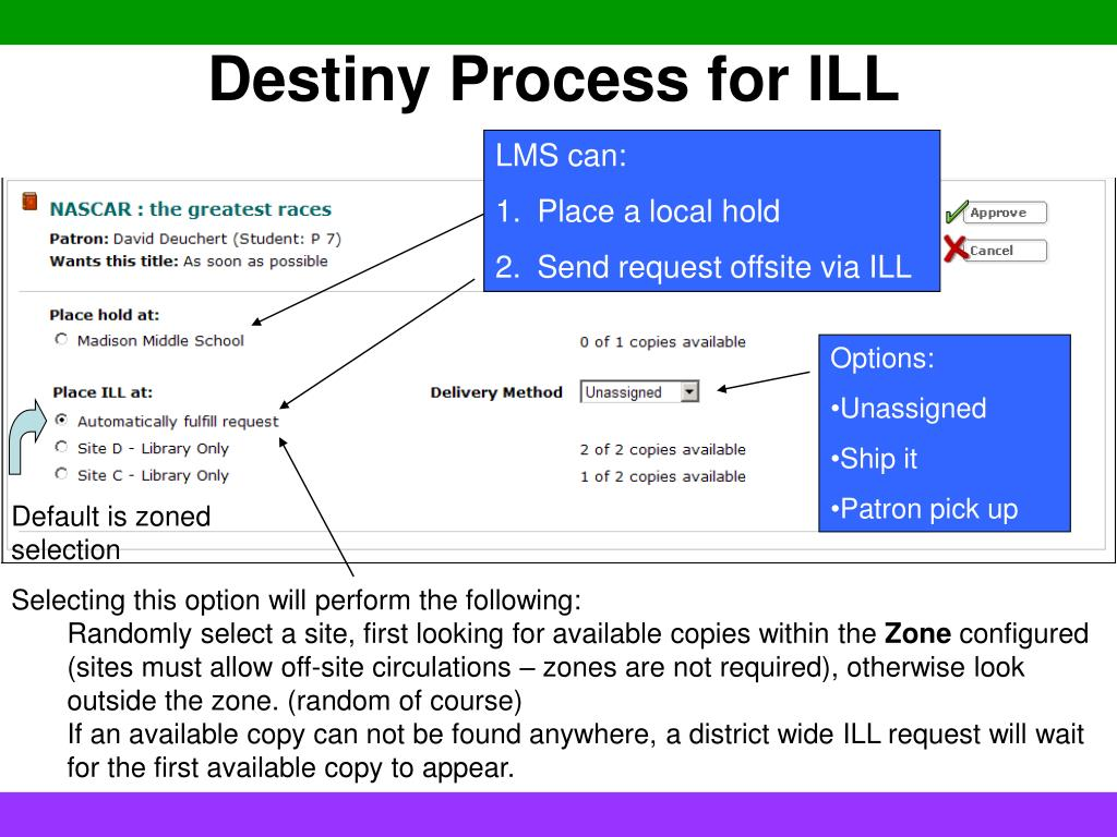 Destiny Process for ILL