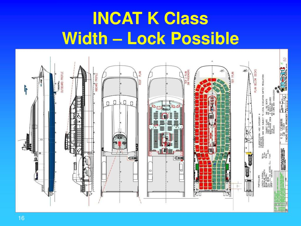 INCAT K Class