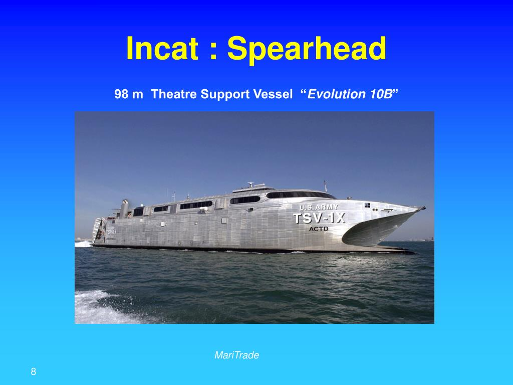 Incat : Spearhead
