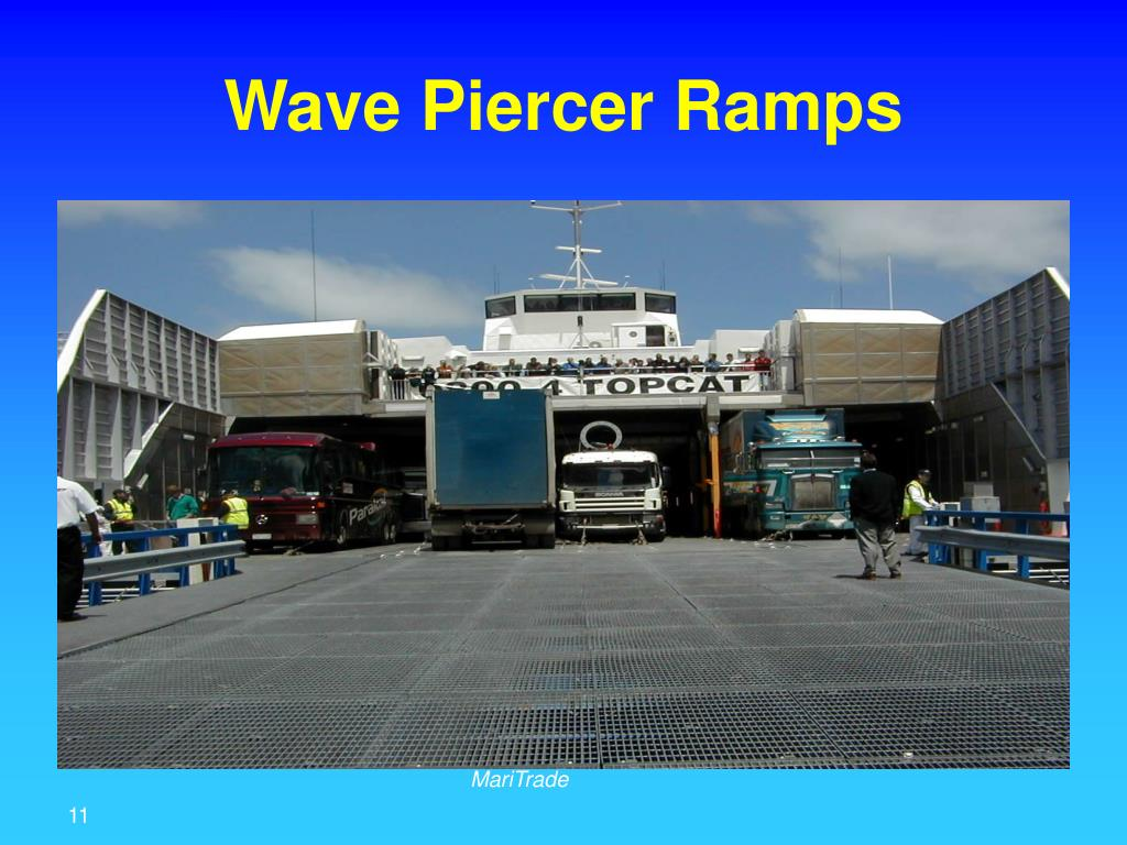 Wave Piercer Ramps