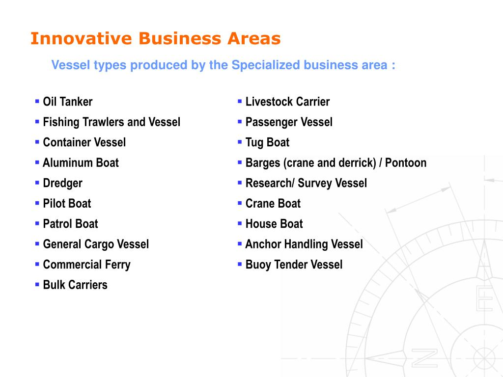 Innovative Business Areas