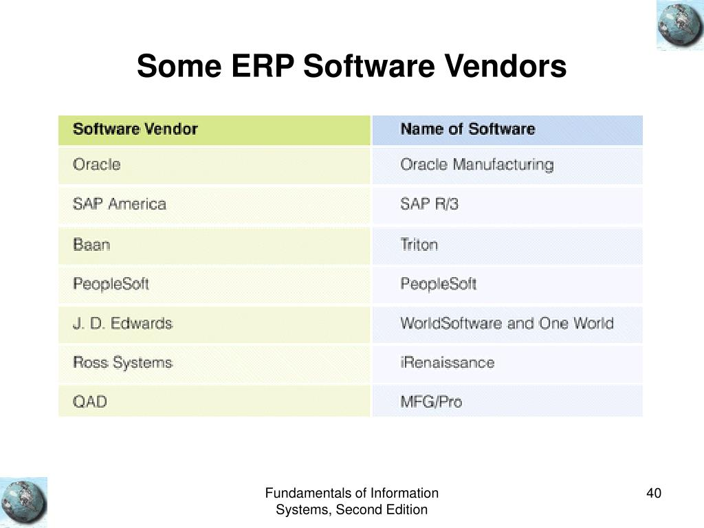 Some ERP Software Vendors
