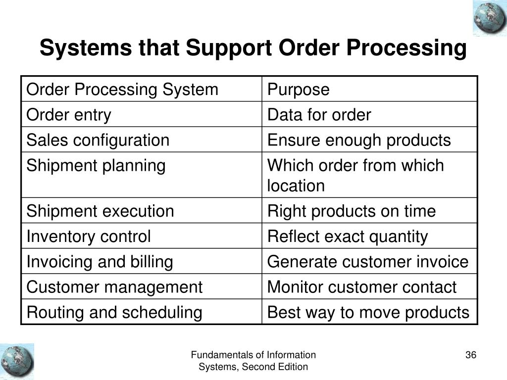 Systems that Support Order Processing