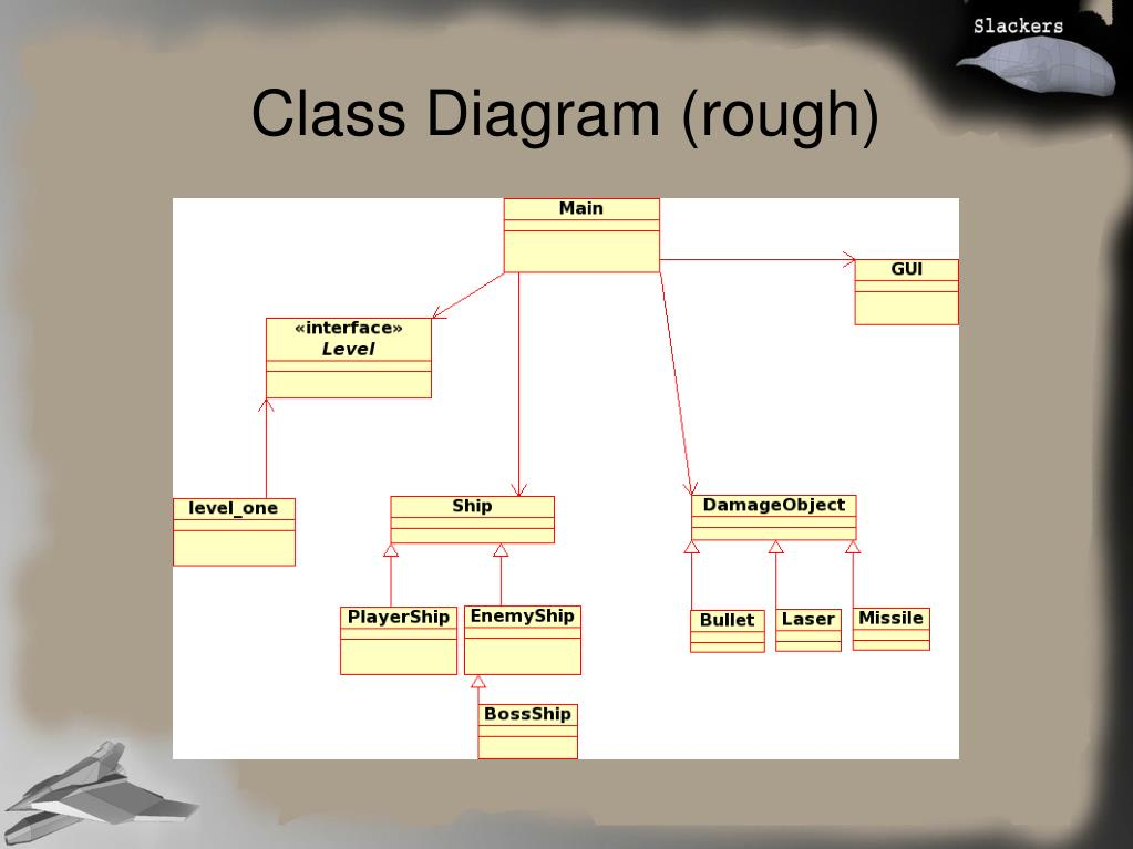 Class Diagram (rough)