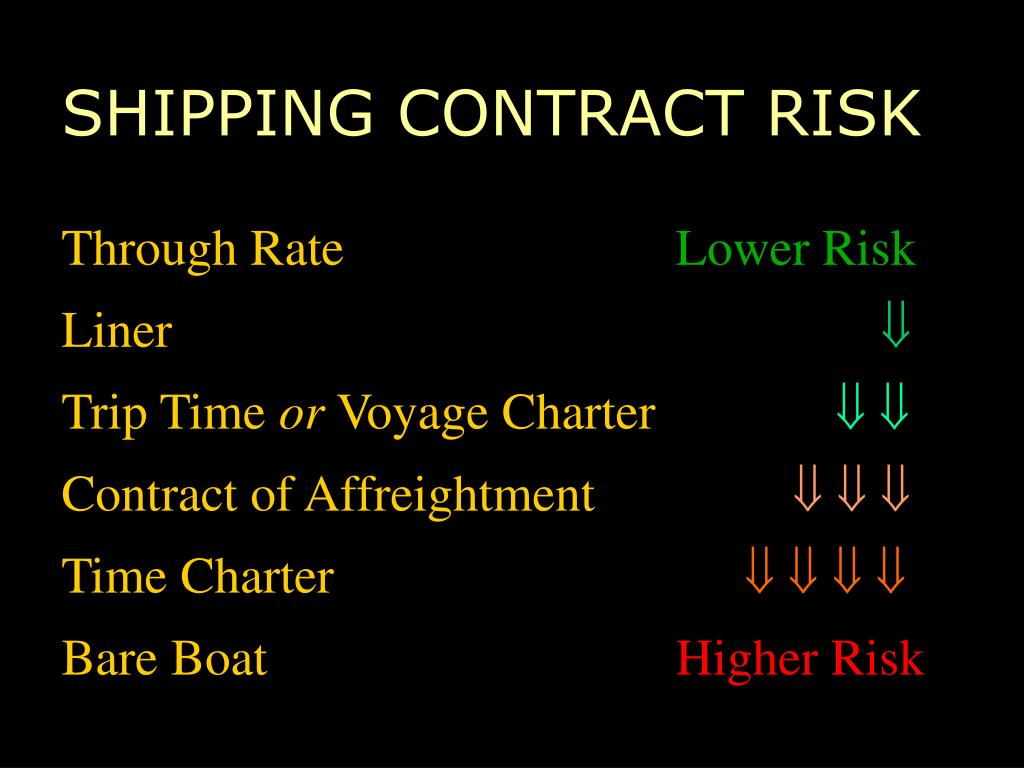 SHIPPING CONTRACT RISK