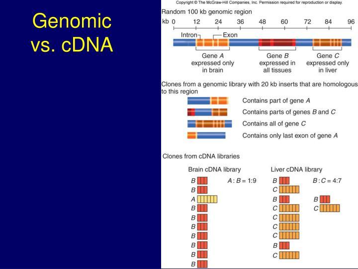 Genomic