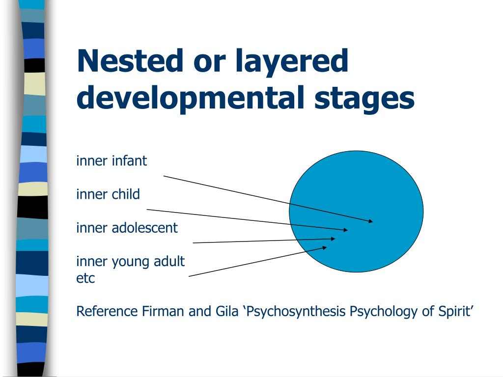 stages in will psychosynthesis