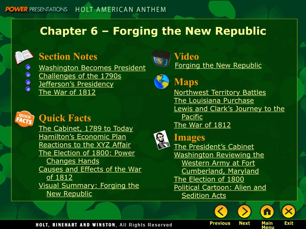 Chapter 6 – Forging the New Republic