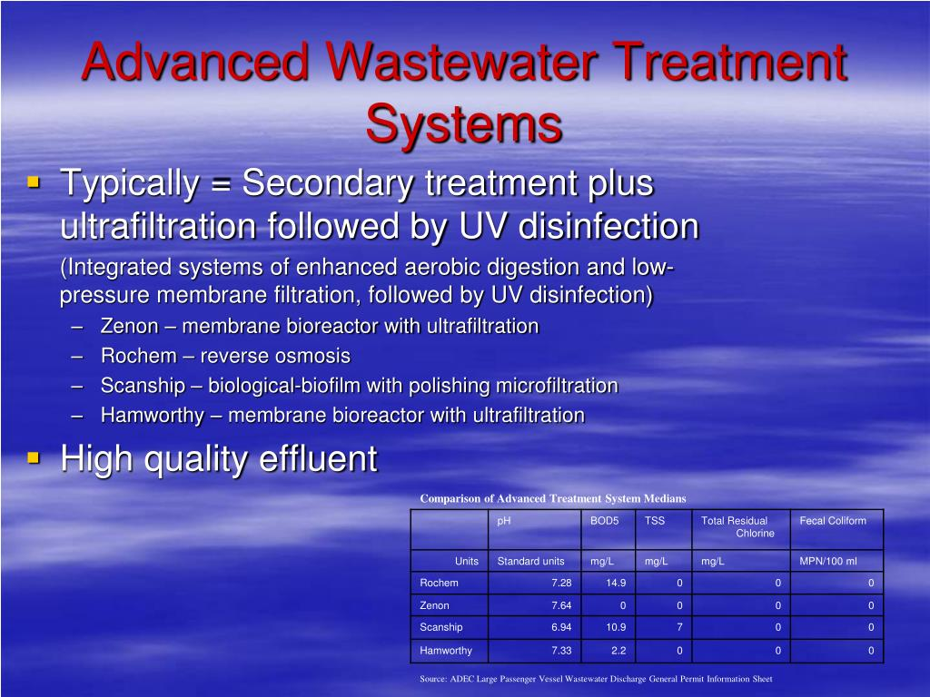 Advanced Wastewater Treatment Systems