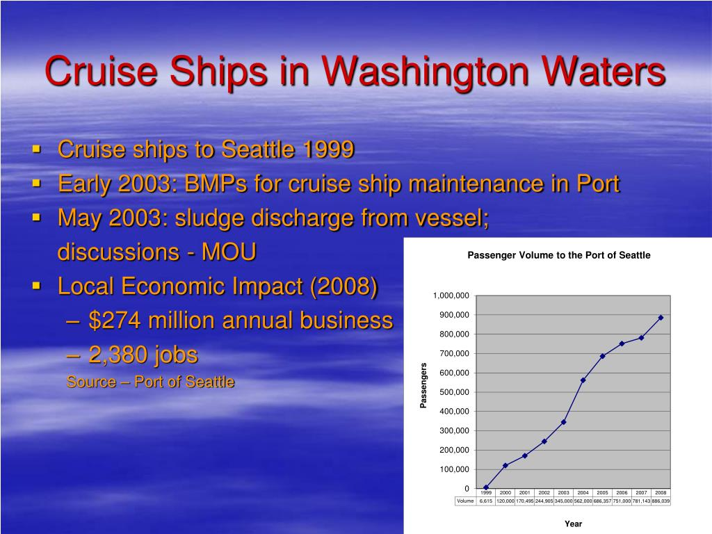 Cruise Ships in Washington Waters