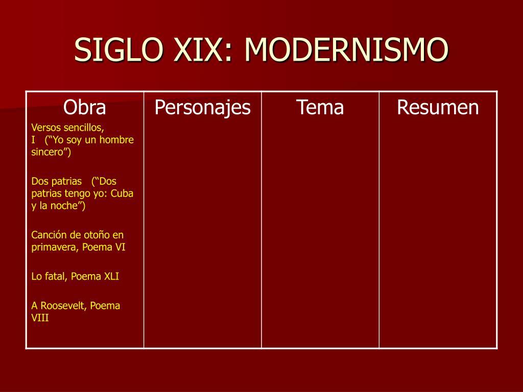 SIGLO XIX: MODERNISMO