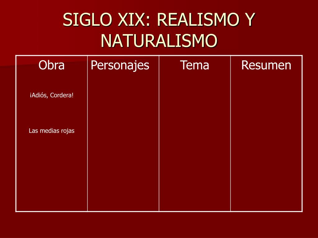 SIGLO XIX: REALISMO Y NATURALISMO