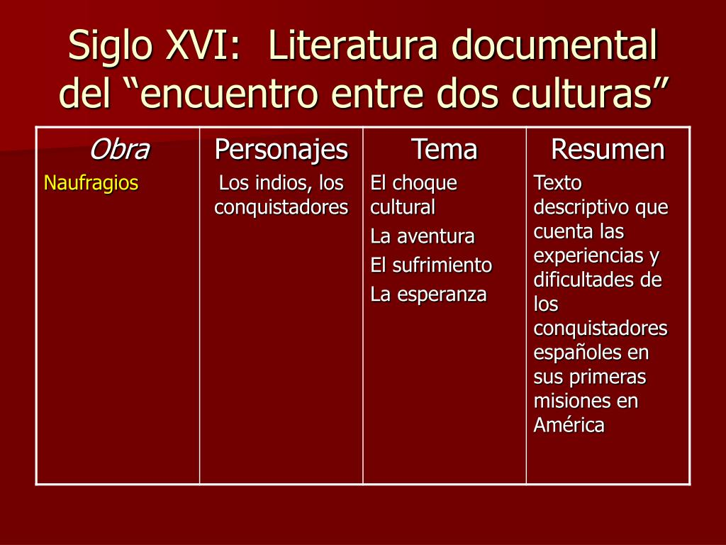 "Siglo XVI:  Literatura documental del ""encuentro entre dos culturas"""