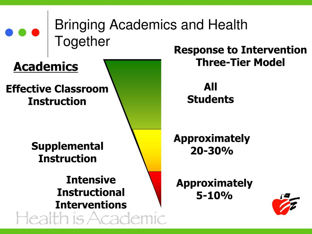 Bringing Academics and Health Together