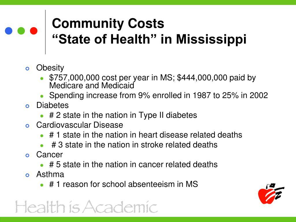 Community Costs