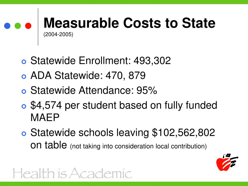 Measurable Costs to State