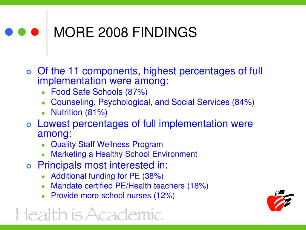 MORE 2008 FINDINGS