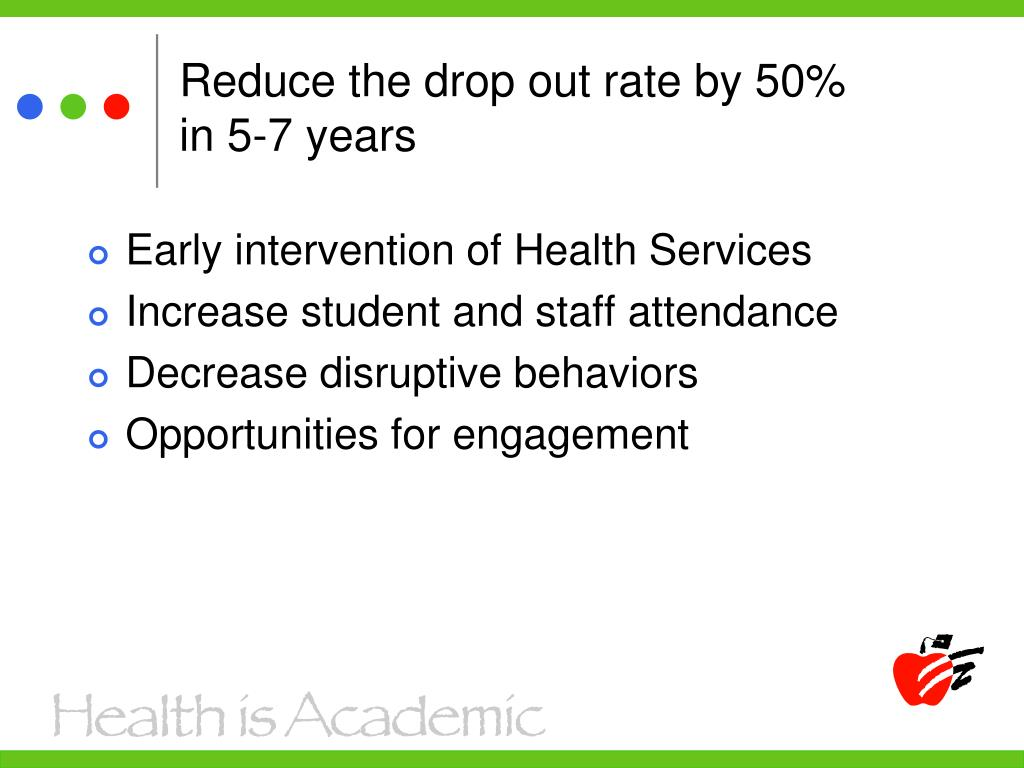 Reduce the drop out rate by 50%